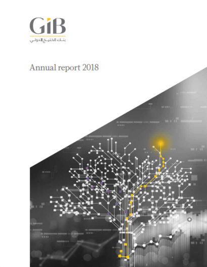 Annual Reports | Gulf International Bank